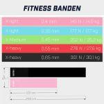 Fitnessbanden set van 5 Latex 200 cm-100757109